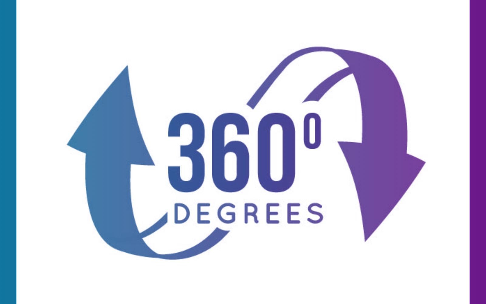 360 Virtual Visit